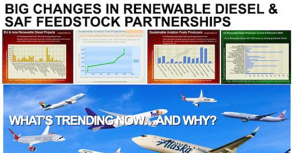 Fast Changes Renewable Diesel